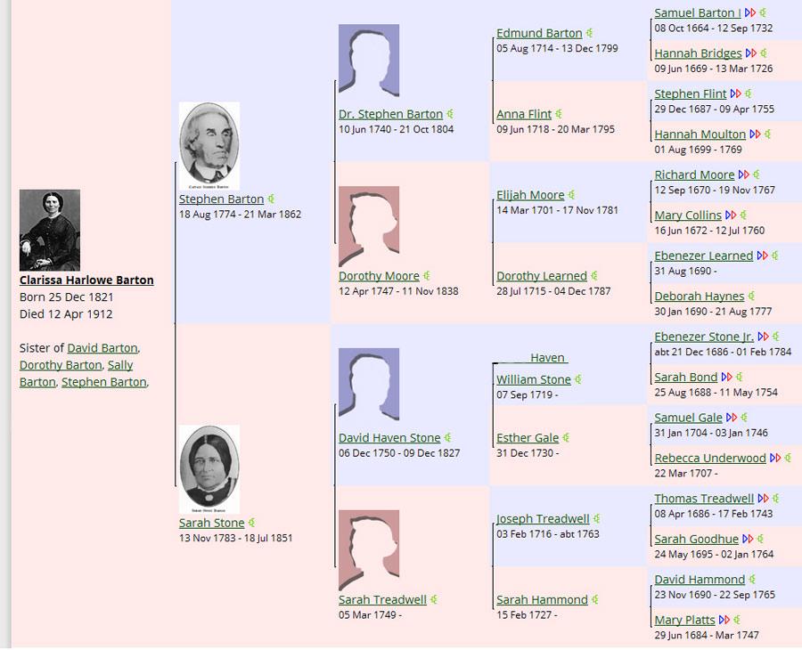 clara barton life timeline